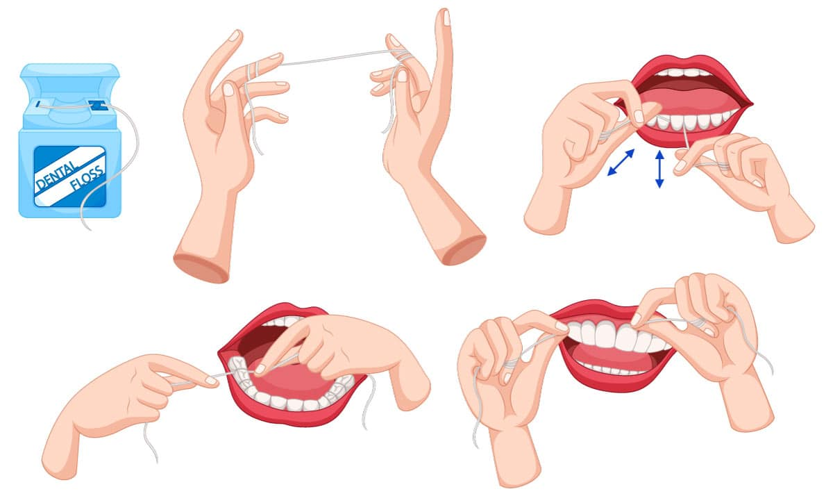 How To Floss Correctly