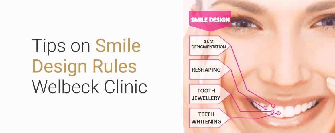 Creating Your Smile